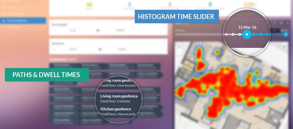 histogram-slider-dwell-times-new-feature