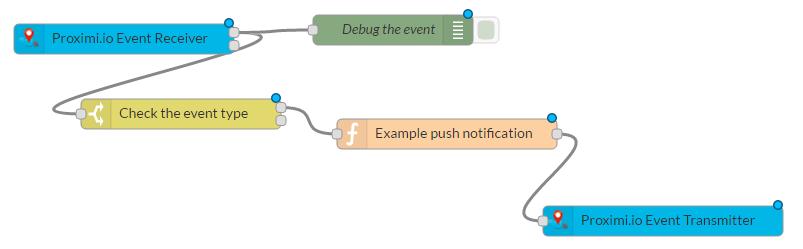 simple_push_flow